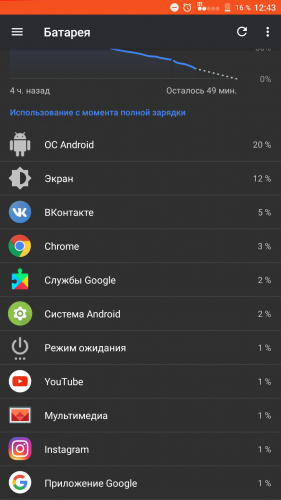 Сервисы гугл сажают батарею 85
