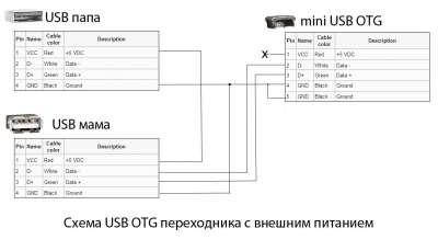 Программа Для Подключения Otg Кабель К Андроид