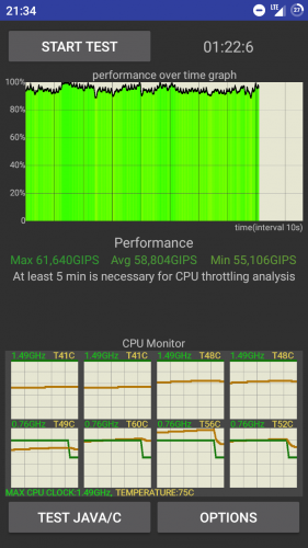 CPU Throttling Test - 4PDA