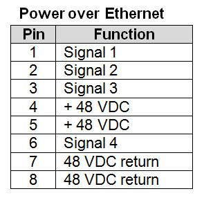 diagram cat 5 ether cable pinout rj45 connector pinout diagram poe  cat5 connector wiring diagram #9