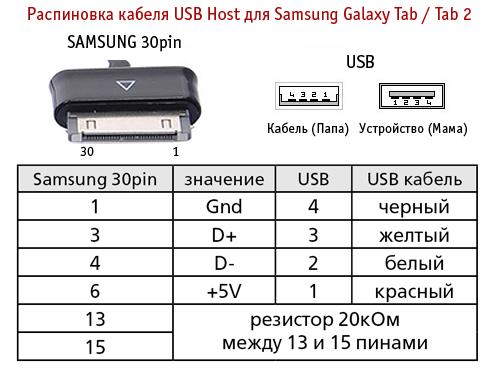 Кабель usb и телефон схема samsung