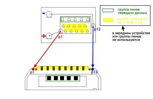 Acer iconia tab a510 схема