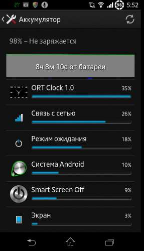 Почему Андроид Ест Батарею