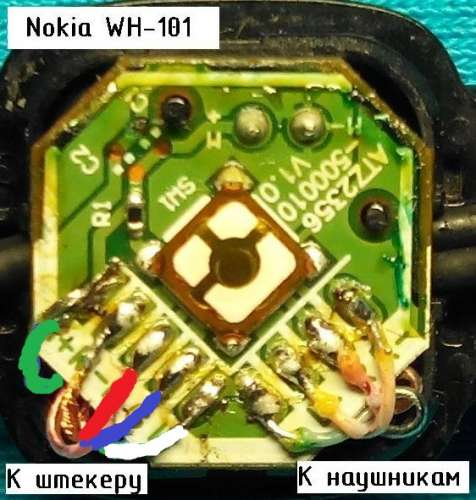 u0413u0430u0440u043du0438u0442u0443u0440u0430 Nokia WH-101, u043fu0435u0440u0435u0434u0435u043bu0430u043b u043fu043eu0434 Blackberry 8830 ( 8800.