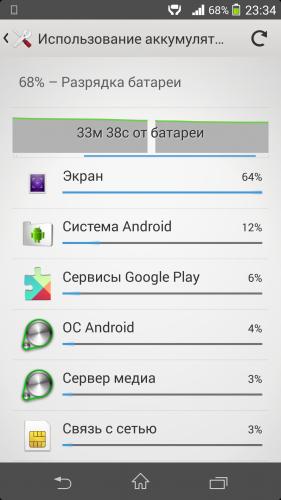 Сервисы гугл сажают батарею 54