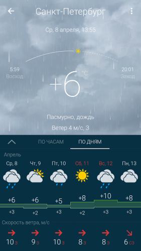 Gismeteo Android 4pda - фото 4