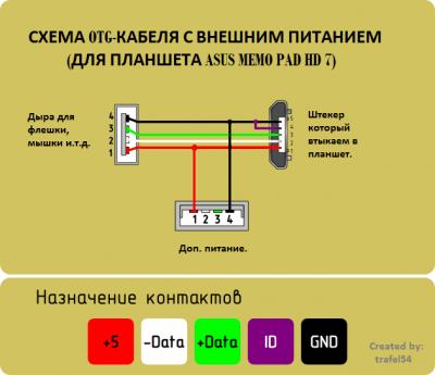 Для женщин - Страница 49 - Psychology56.Ru