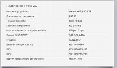 Обход ограничений Yota скорости на раздачу интернета