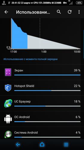 hotspot shield 5.0.4