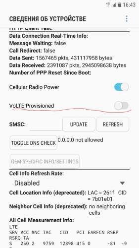 Voice-over-LTE (VoLTE) и Wi-Fi Calling (VoWi-Fi) в России - 4PDA