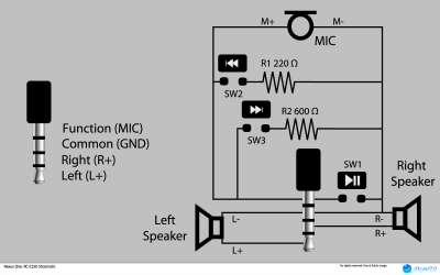 Распайка, распиновка разъемов у КПК 4pdaDb9 To Usb Wiring Diagram Http Forumsxboxscenecom Lofiversion #10