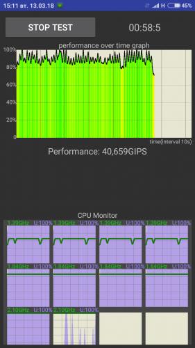 CPU Throttling Test - 4PDA