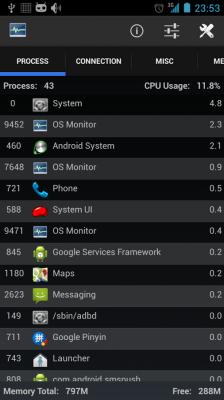OS Monitor - 4PDA