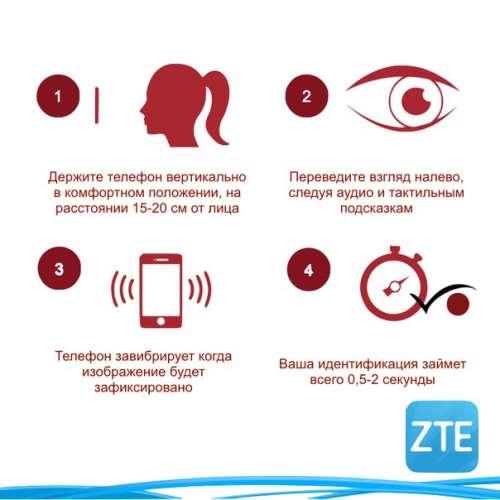ZTE Blade S6 - Обсуждение - 4PDA