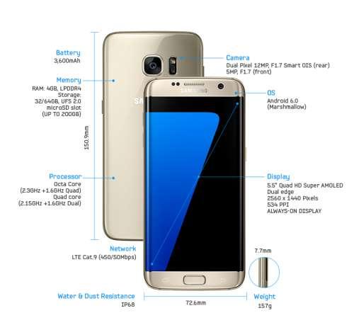 Samsung Galaxy S7 Edge - Обсуждение - 4PDA