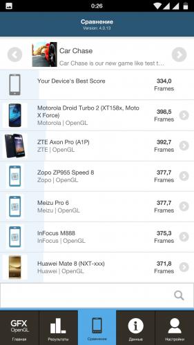 Xiaomi Redmi Note 3 Pro - Неофициальные прошивки - 4PDA