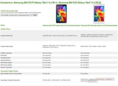 Samsung Galaxy Tab 4 7 0 LTE - Прошивки - 4PDA